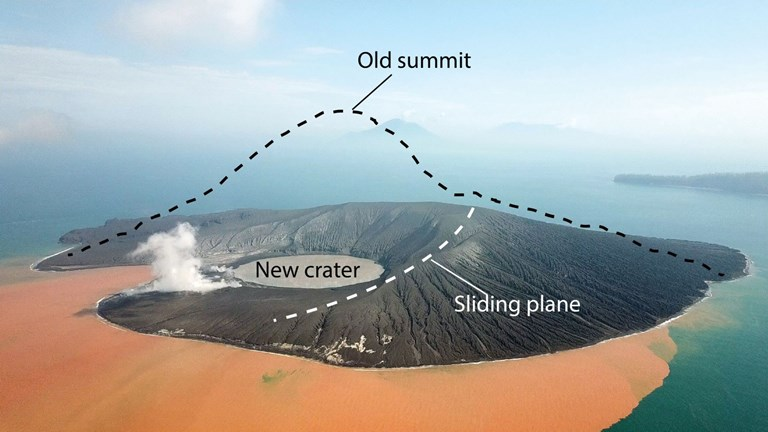 Graphic showing Anak Krakatau with outlines of old summit