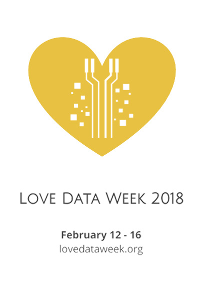 Love Data Week: Skapa nätverksfigurer på publikationsdata